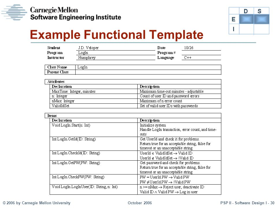 Example Functional Template