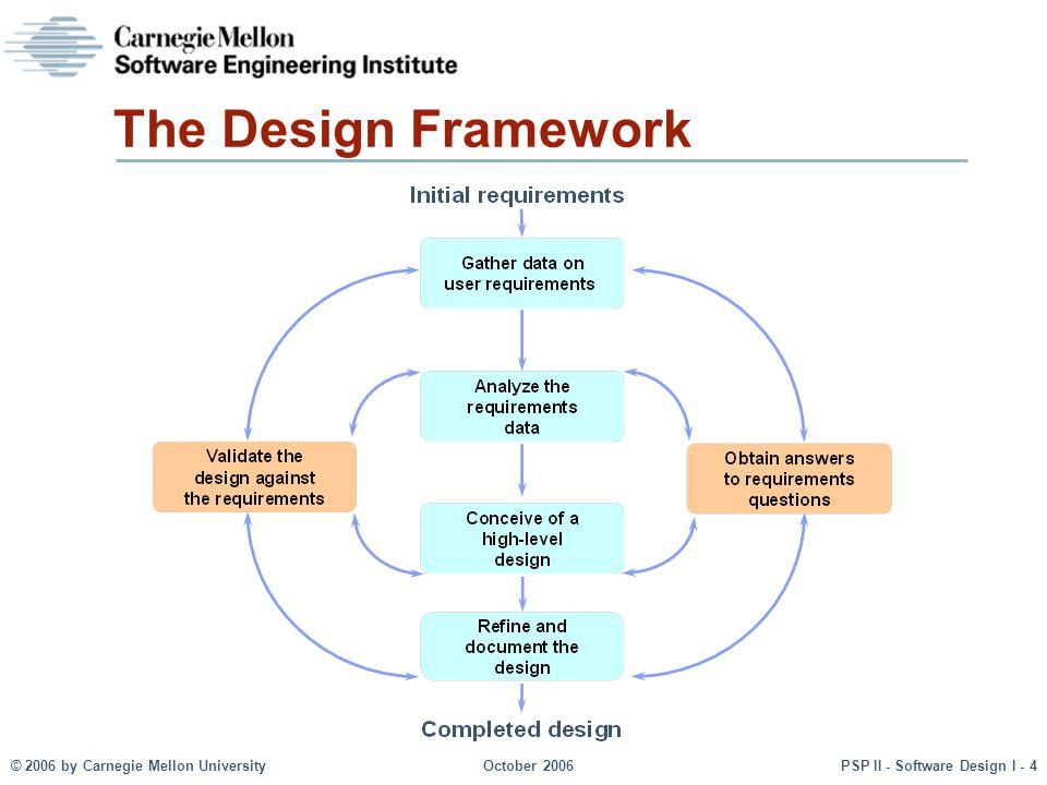 The Design Framework