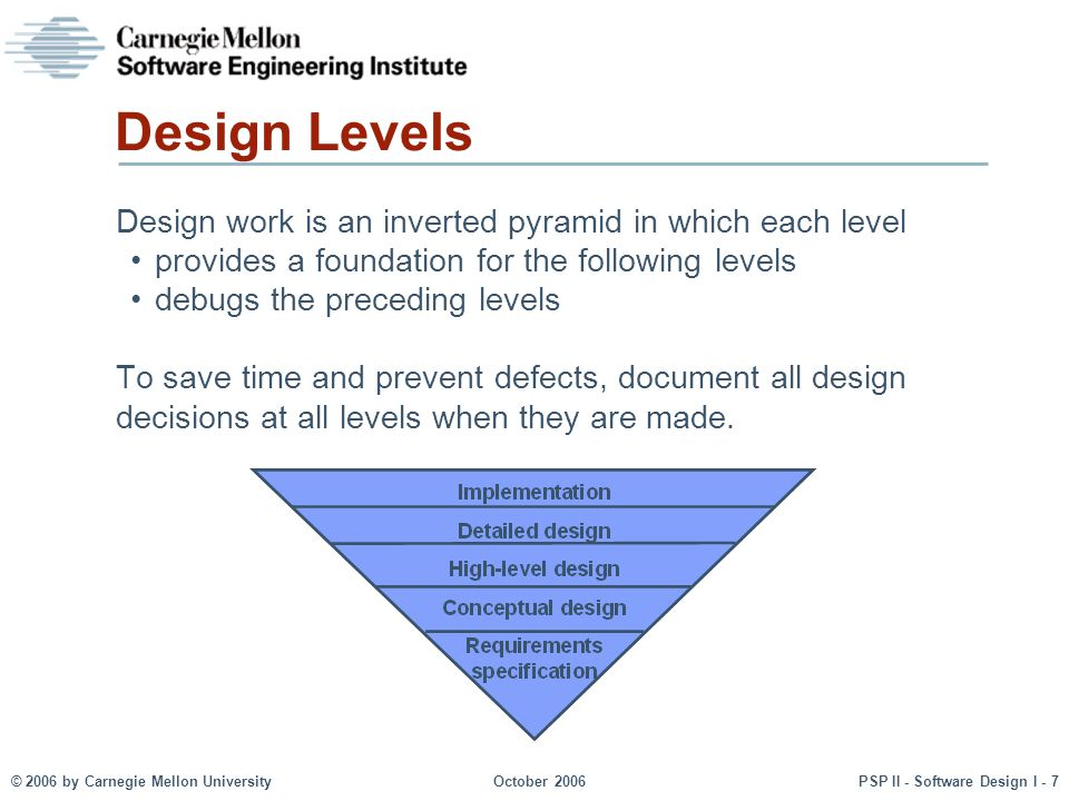 Design Levels Design work is an inverted pyramid in which each level