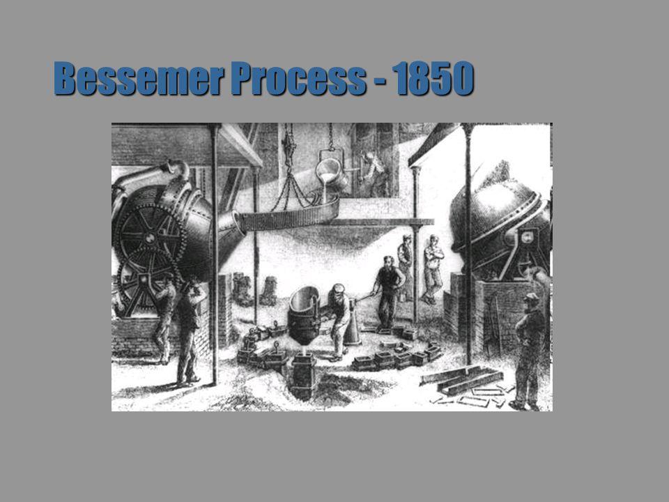 Bessemer Process - 1850