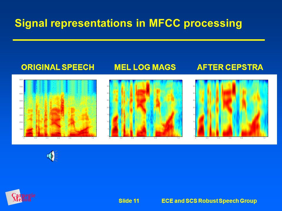Signal representations in MFCC processing