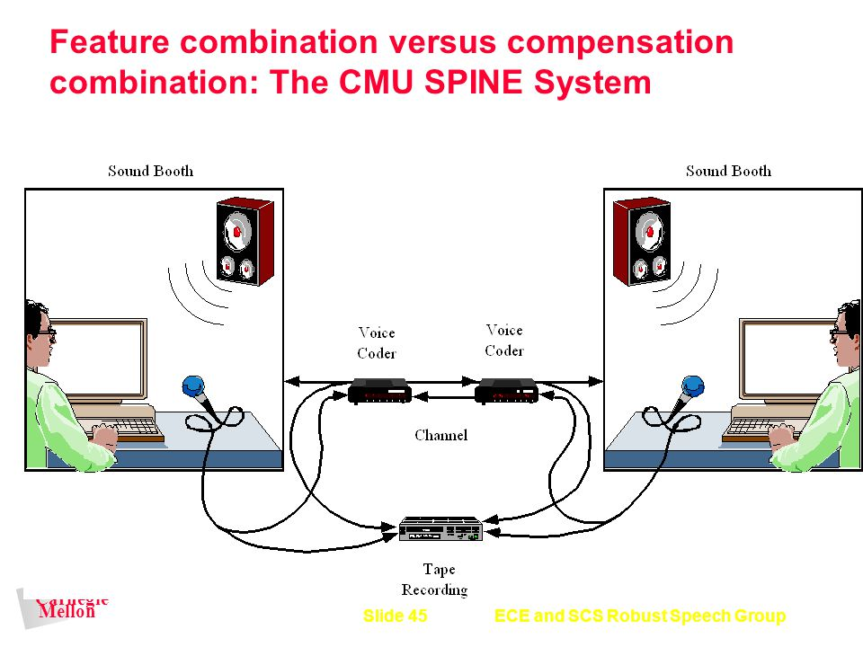 Feature combination versus compensation combination: The CMU SPINE System