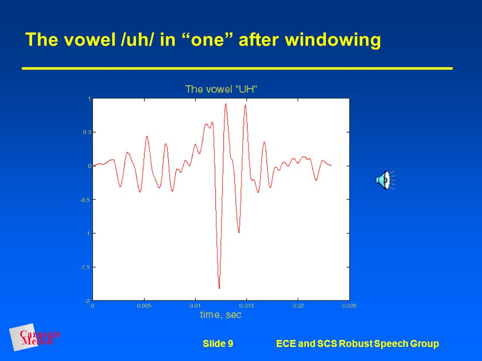 The vowel /uh/ in one after windowing