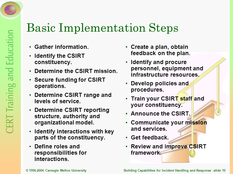 Basic Implementation Steps
