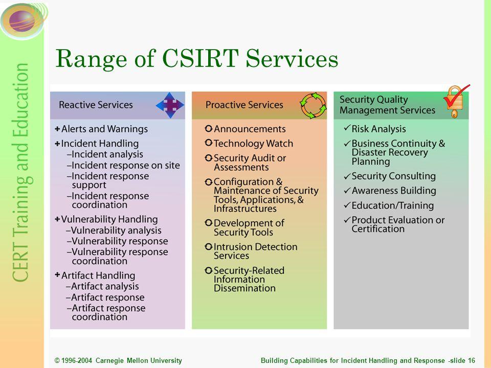 Range of CSIRT Services