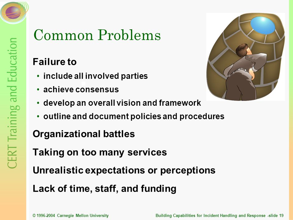 Common Problems Failure to Organizational battles