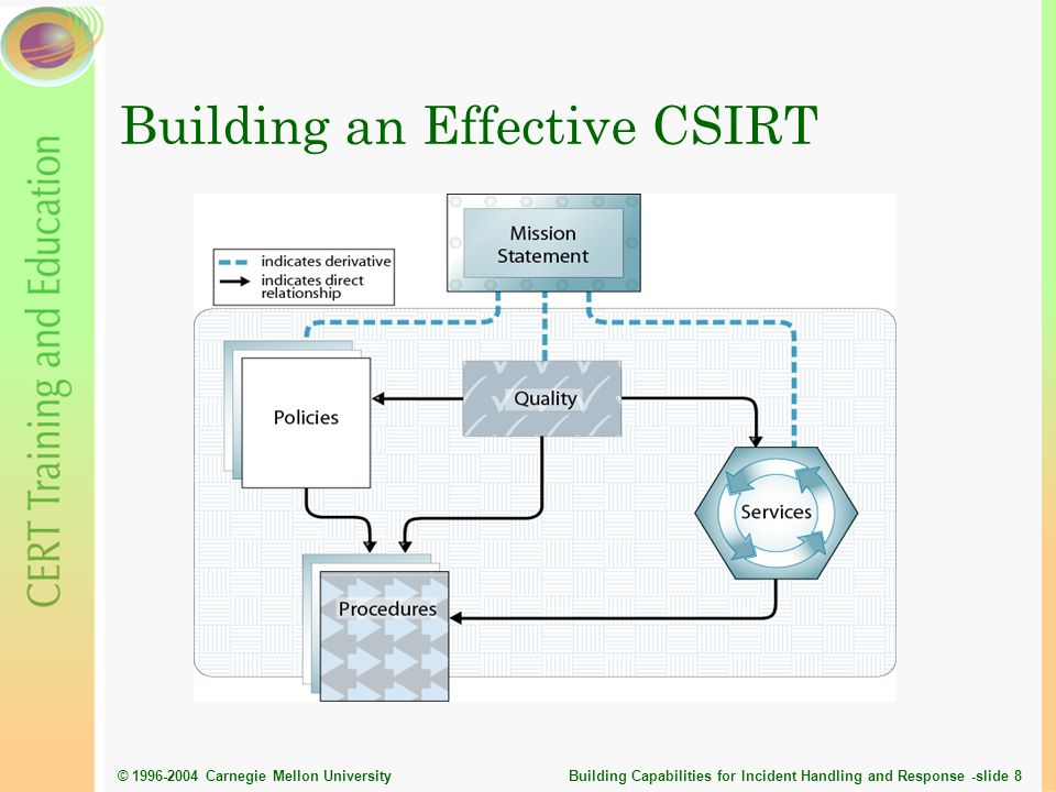 Building an Effective CSIRT