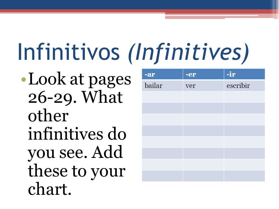 Infinitivos (Infinitives)