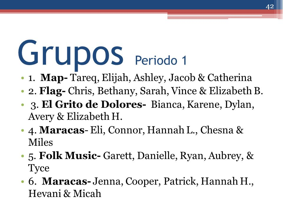 Grupos Periodo 1 1. Map- Tareq, Elijah, Ashley, Jacob & Catherina