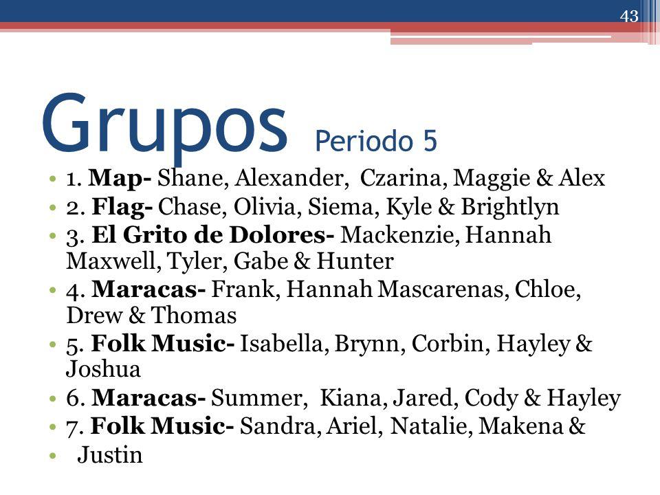 Grupos Periodo 5 1. Map- Shane, Alexander, Czarina, Maggie & Alex