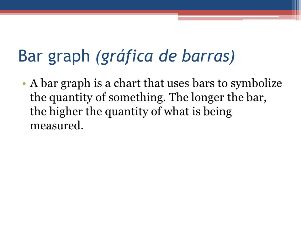 Bar graph (gráfica de barras)