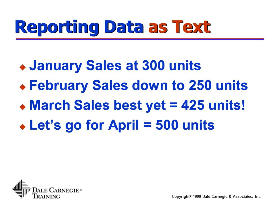 Reporting Data as Text January Sales at 300 units