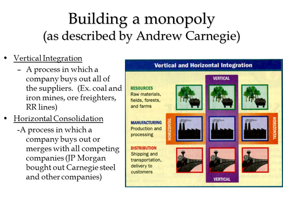 Building a monopoly (as described by Andrew Carnegie)