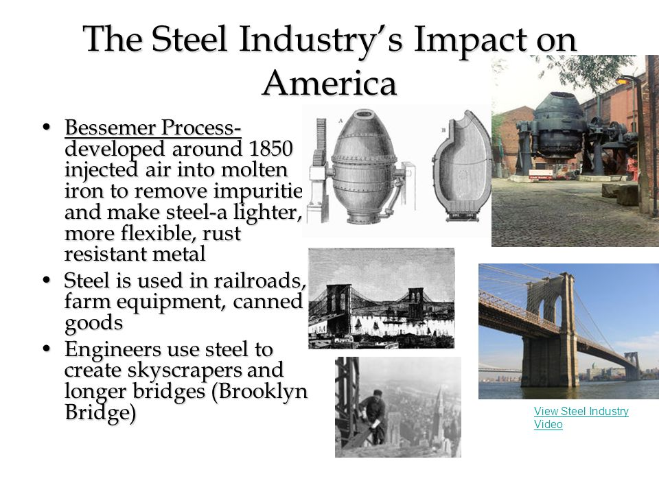 The Steel Industry's Impact on America