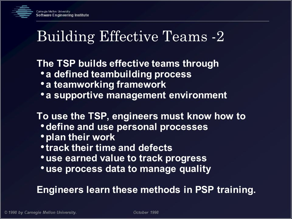 Building Effective Teams -2