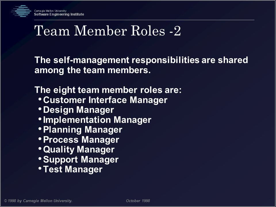Team Member Roles -2 The self-management responsibilities are shared among the team members. The eight team member roles are:
