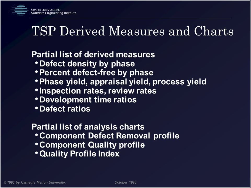 TSP Derived Measures and Charts