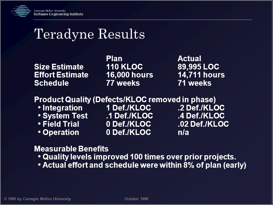 Teradyne Results Plan Actual Size Estimate 110 KLOC 89,995 LOC