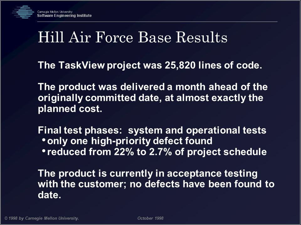 Hill Air Force Base Results