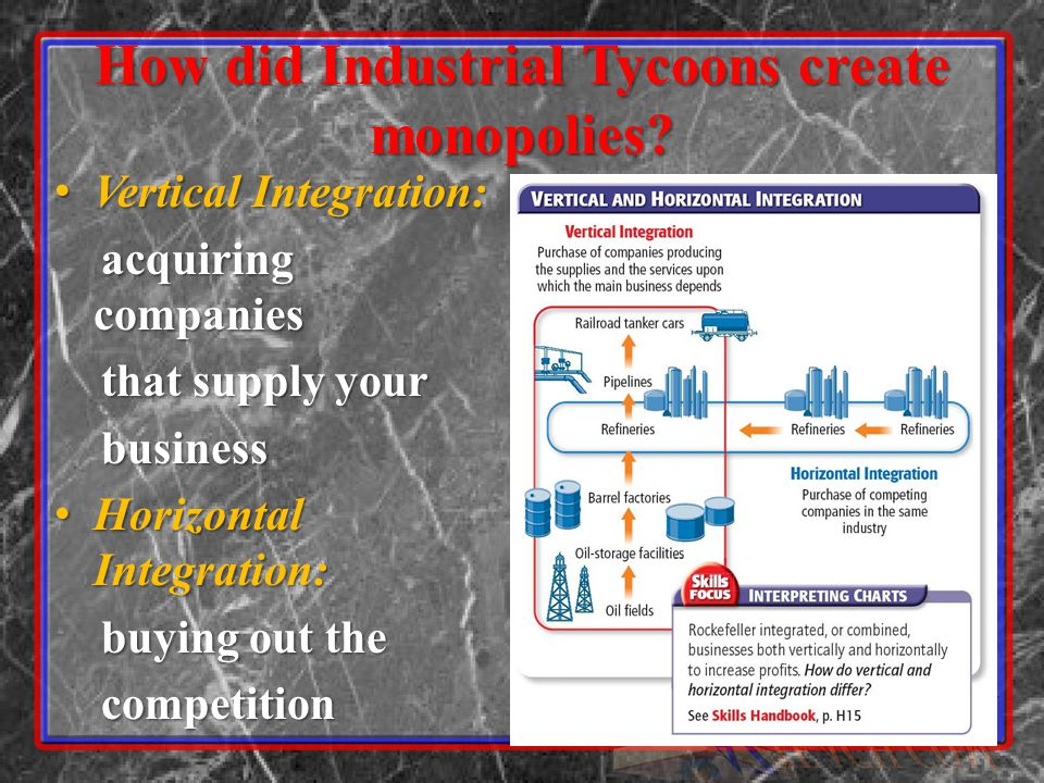 How did Industrial Tycoons create monopolies