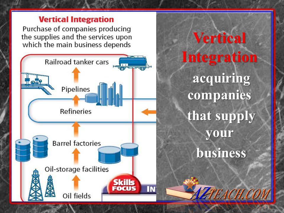 Vertical Integration acquiring companies that supply your business
