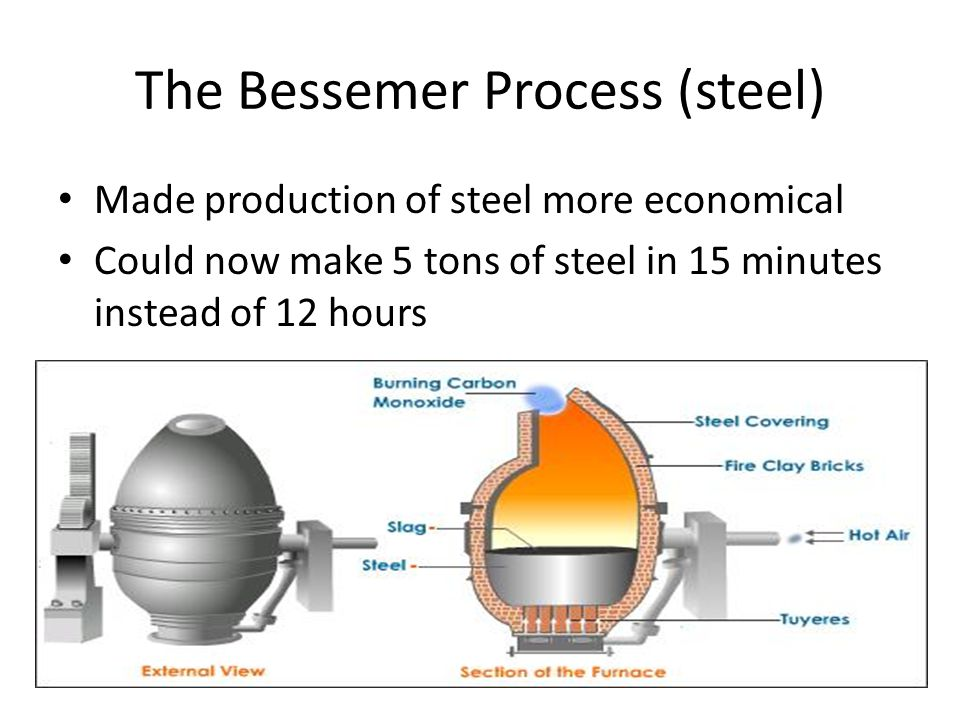 The Bessemer Process (steel)