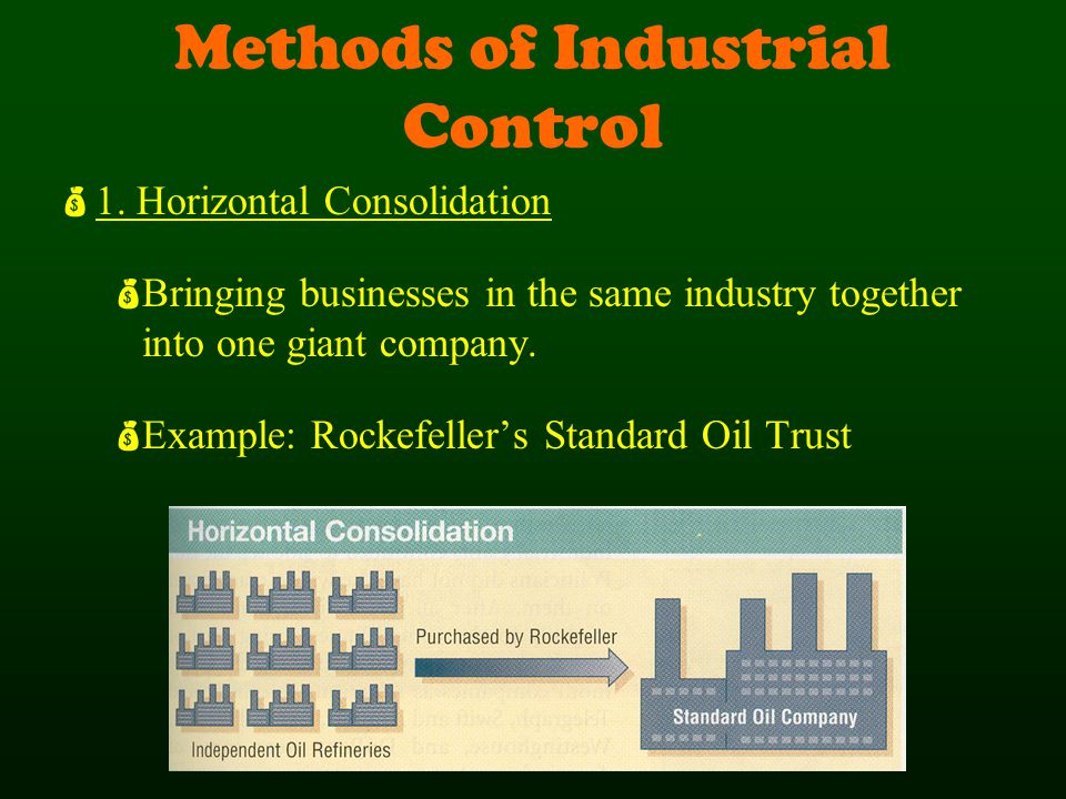Methods of Industrial Control