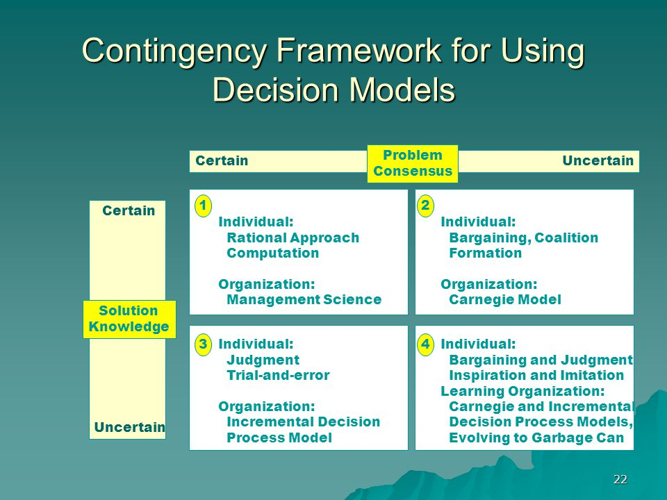 Contingency Framework for Using Decision Models