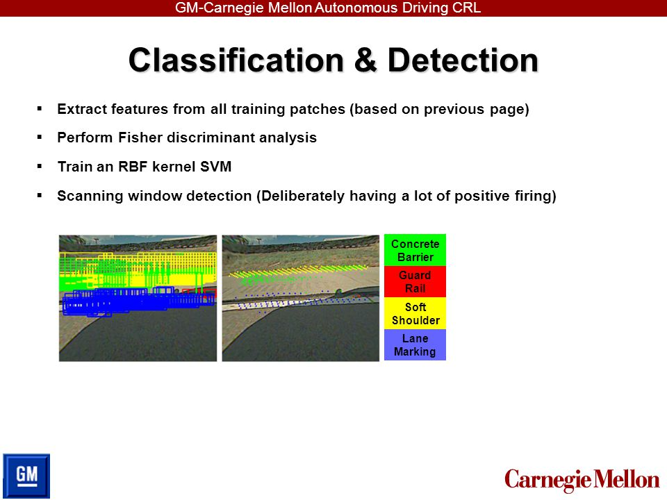 Classification & Detection