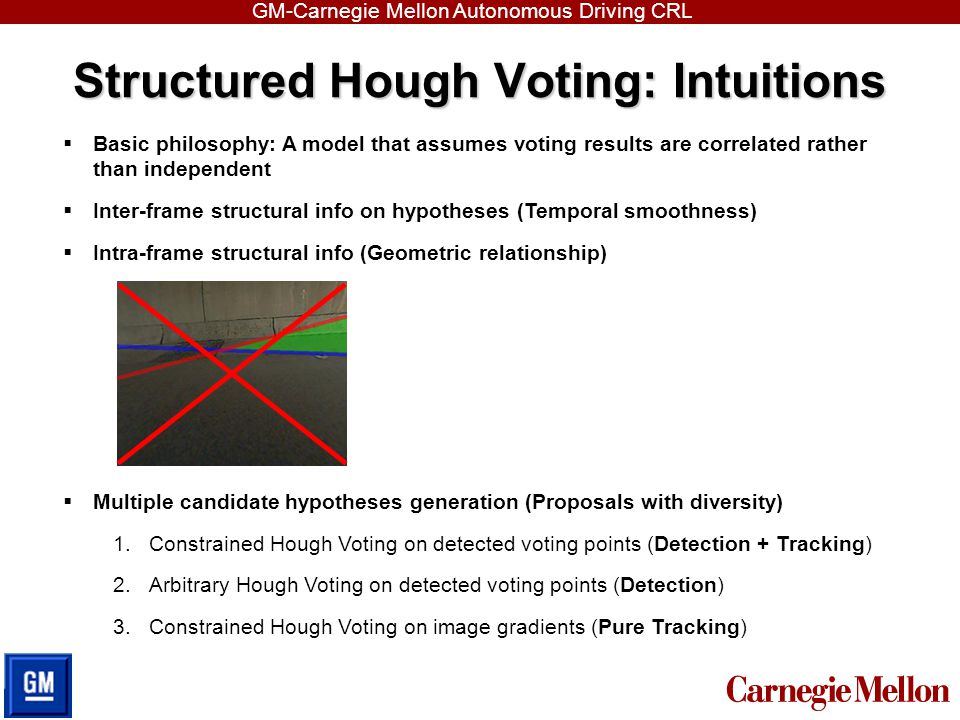 Structured Hough Voting: Intuitions