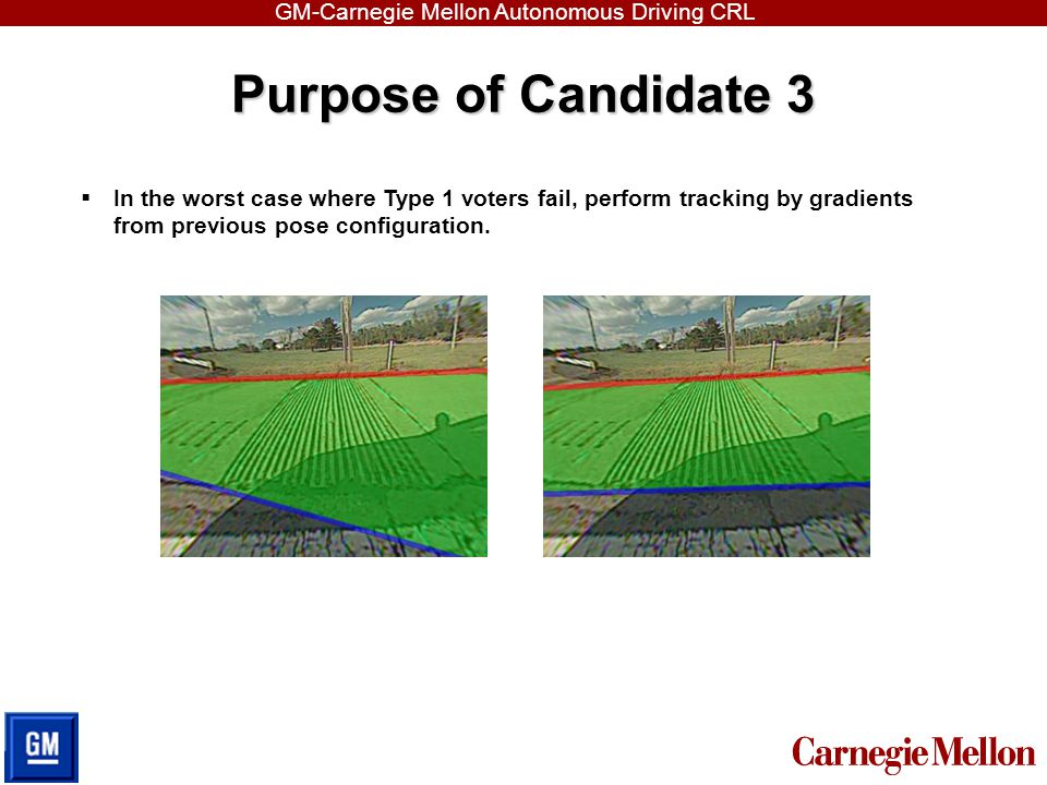 Purpose of Candidate 3 In the worst case where Type 1 voters fail, perform tracking by gradients from previous pose configuration.