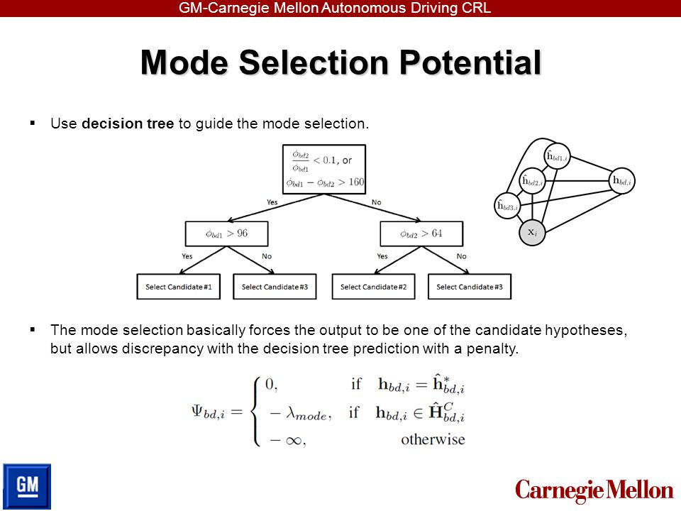 Mode Selection Potential