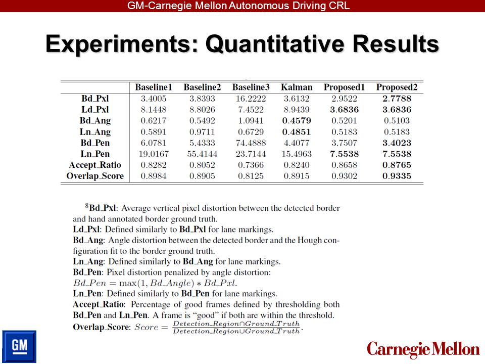 Experiments: Quantitative Results