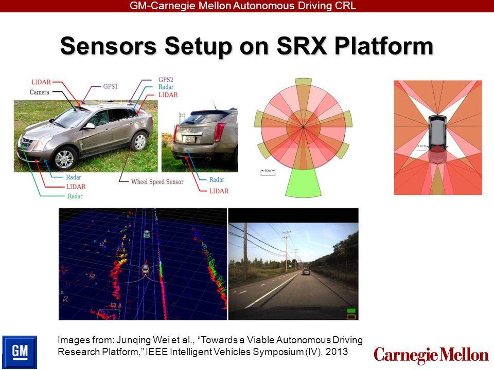 Sensors Setup on SRX Platform