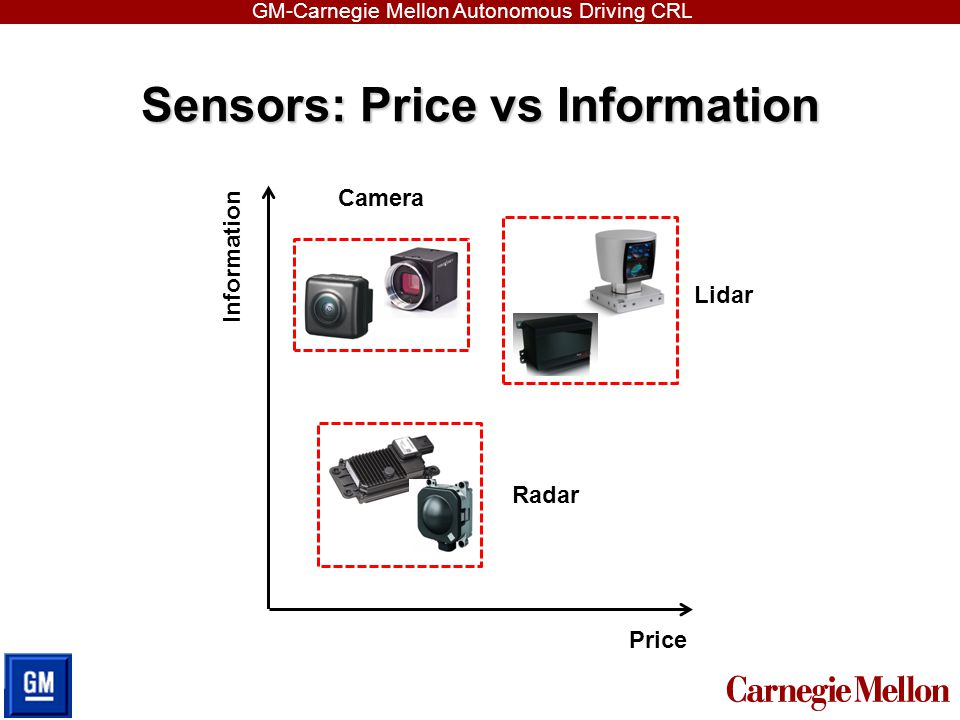 Sensors: Price vs Information