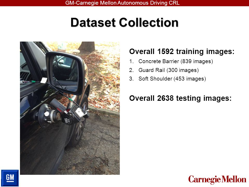 Dataset Collection Overall 1592 training images: