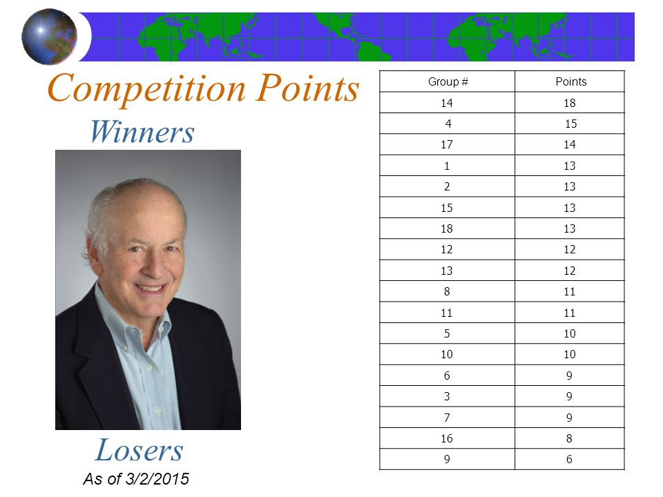 Competition Points Winners Losers As of 3/2/2015 Group # Points 14 18
