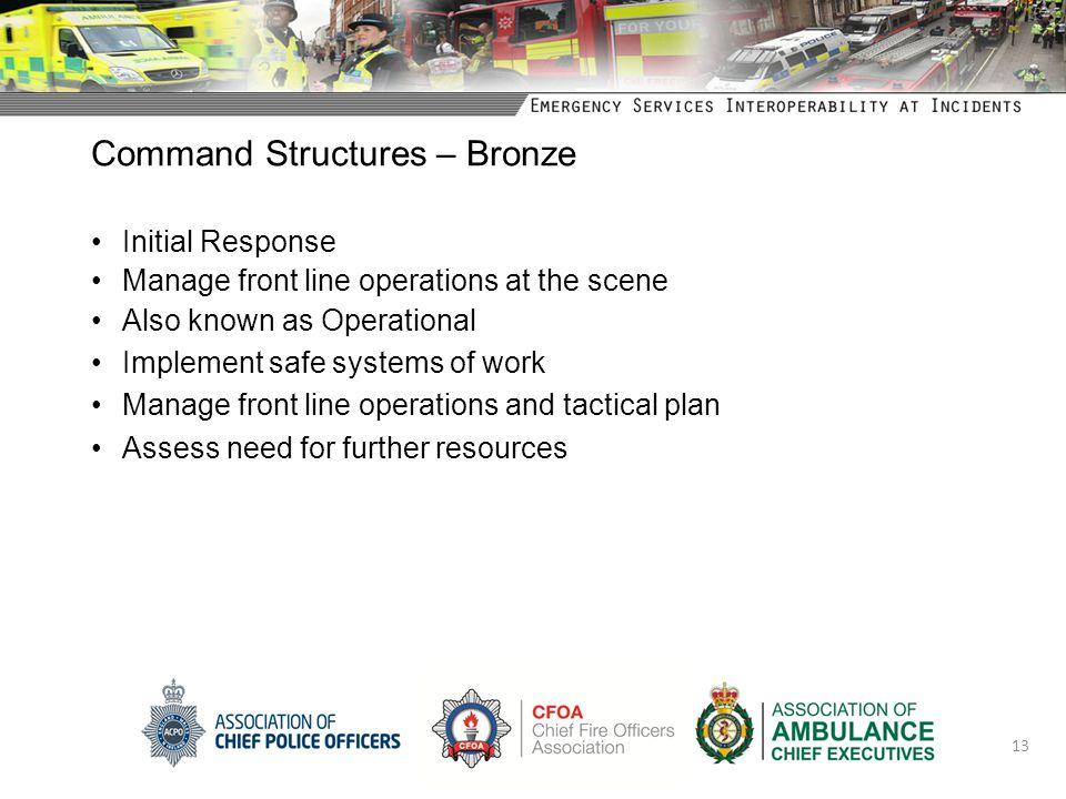 Command Structures – Bronze