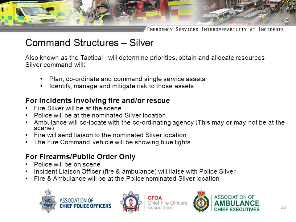 Command Structures – Silver