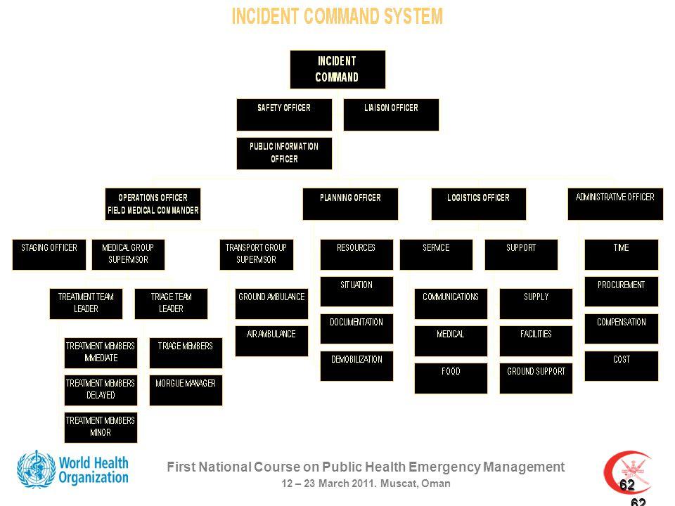 unit 12 public health coursework Edexcel btec level 3 subsidiary diploma in health and social care unit 12 assignment – public health assignment title: investigating public health.