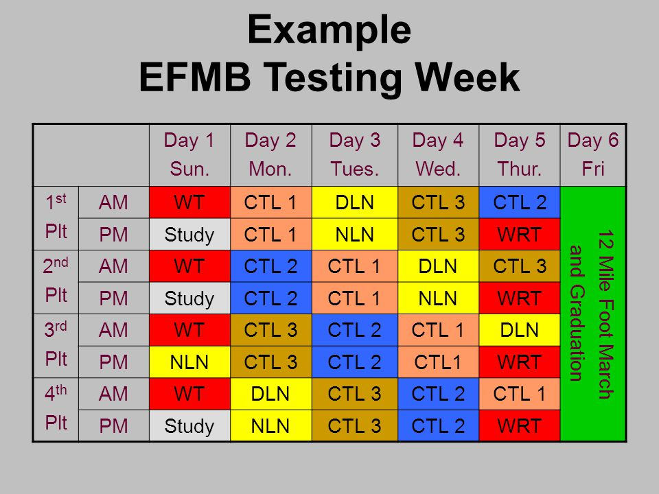 Efmb written test questions Flashcards   Quizlet