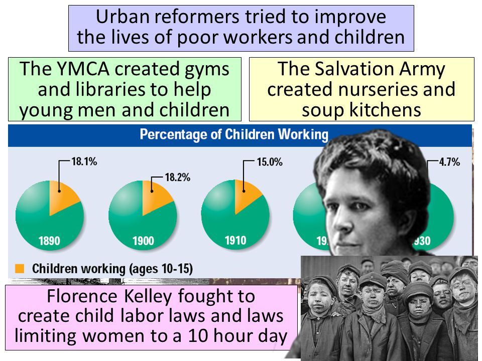 The YMCA created gyms and libraries to help young men and children