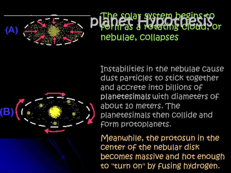 The Protoplanet Hypothesis
