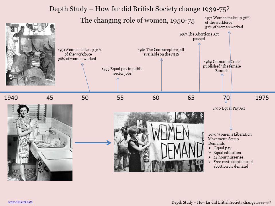 GCSE Modern World History - johndclare.net