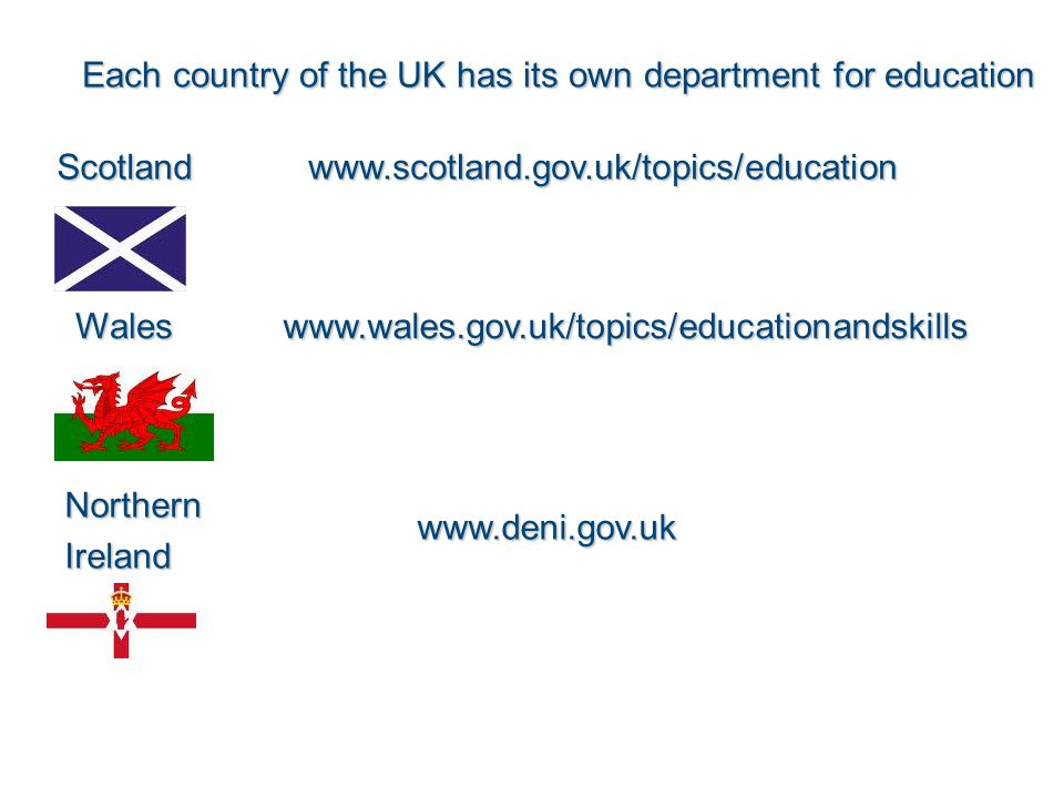 Each country of the UK has its own department for education