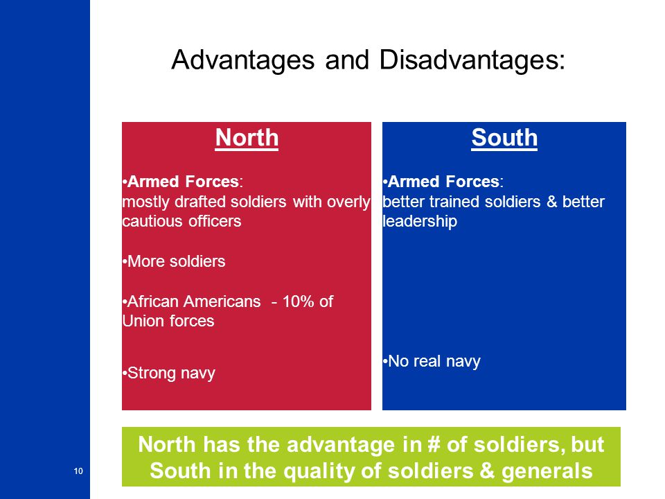 civil war advantages and disadvantages Military tactics advantages and disadvantages of the civil war by jonathan kwakyi 8th grade the us civil war began in 1861 and ended in 1865 the us civil war was between the northern union and the newly formed southern confederacy.