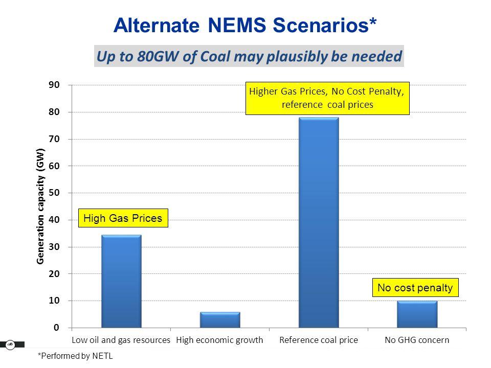 Alternate NEMS Scenarios*
