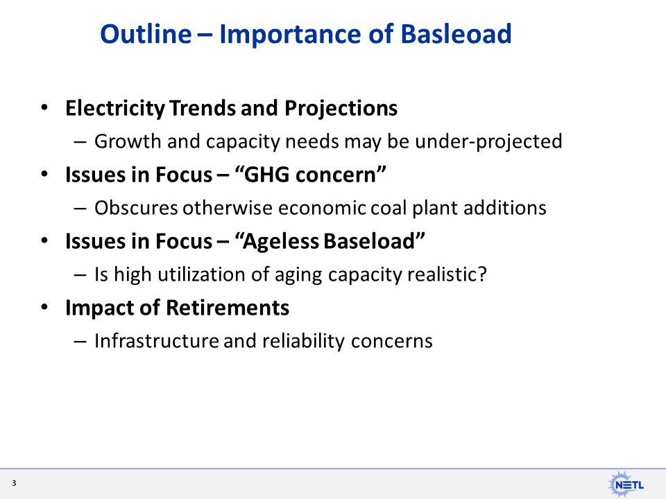 Outline – Importance of Basleoad