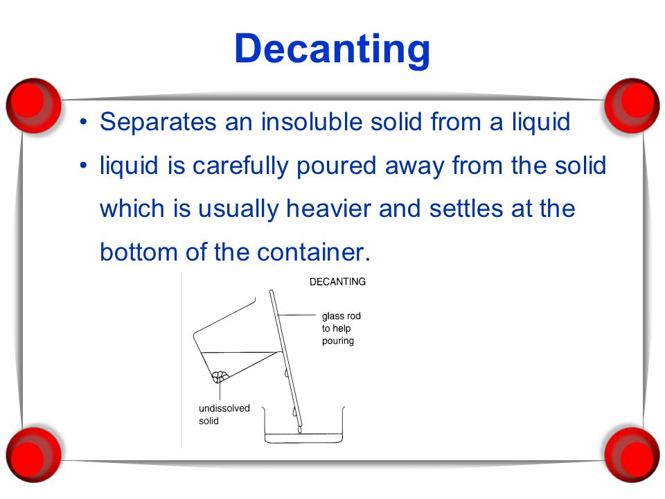 Decanting Separates an insoluble solid from a liquid