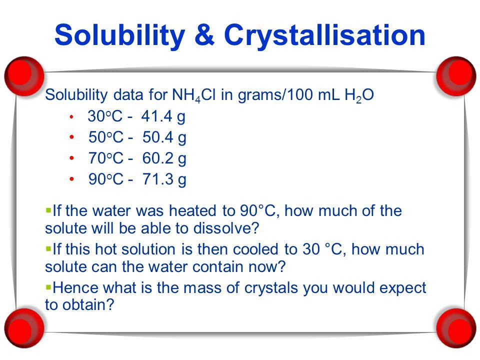 Solubility & Crystallisation